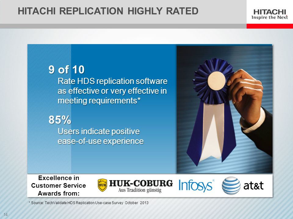Hitachi Replication Highly RATED