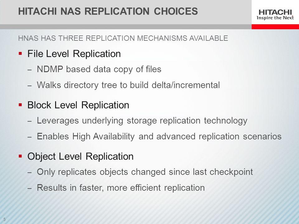 Hitachi NAS Replication choices