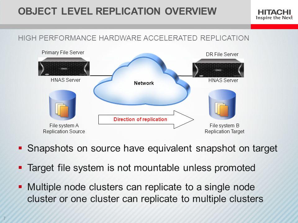 OBJECT Level REPLICATION Overview