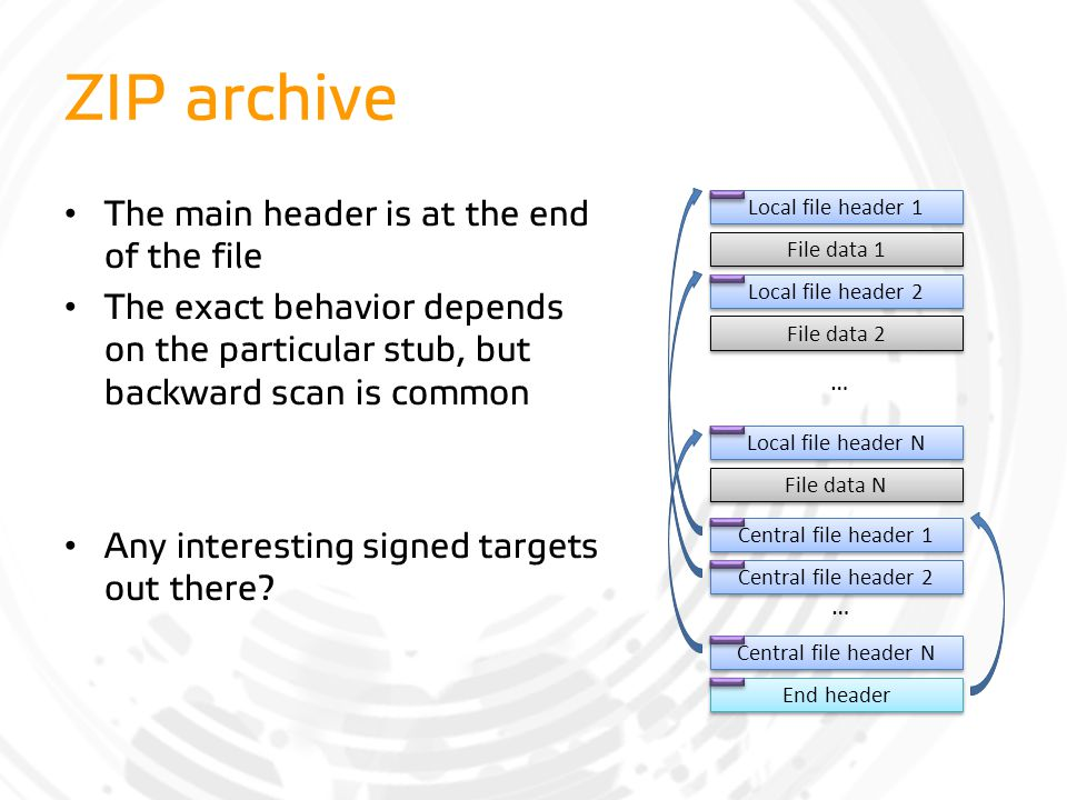 ZIP archive The main header is at the end of the file