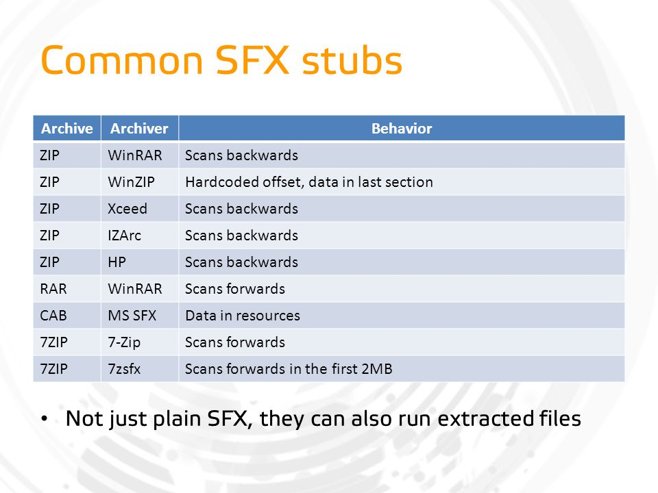 Common SFX stubs Not just plain SFX, they can also run extracted files