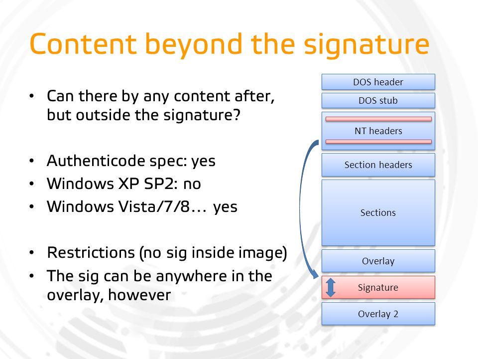 Content beyond the signature