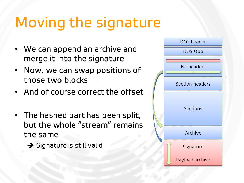 Moving the signature DOS header. We can append an archive and merge it into the signature. Now, we can swap positions of those two blocks.