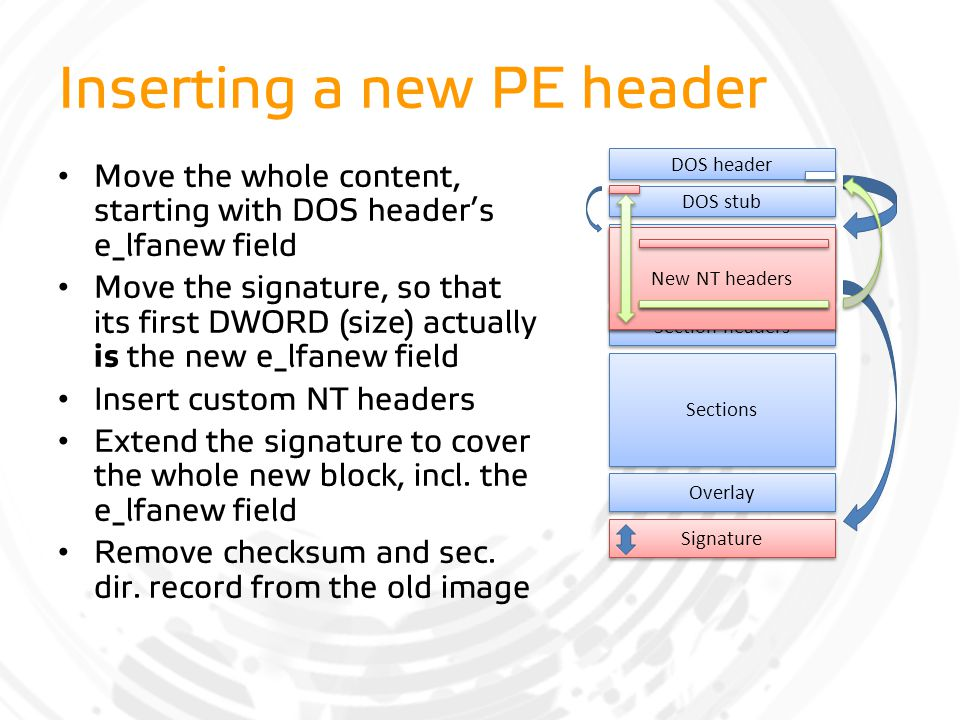 Inserting a new PE header