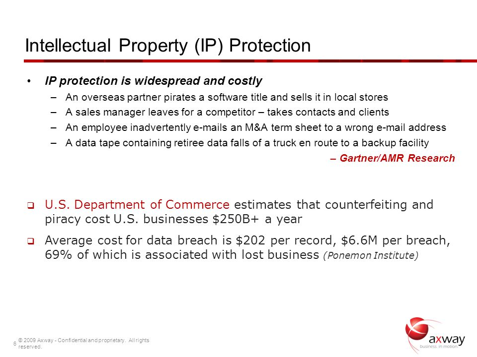 Intellectual Property (IP) Protection
