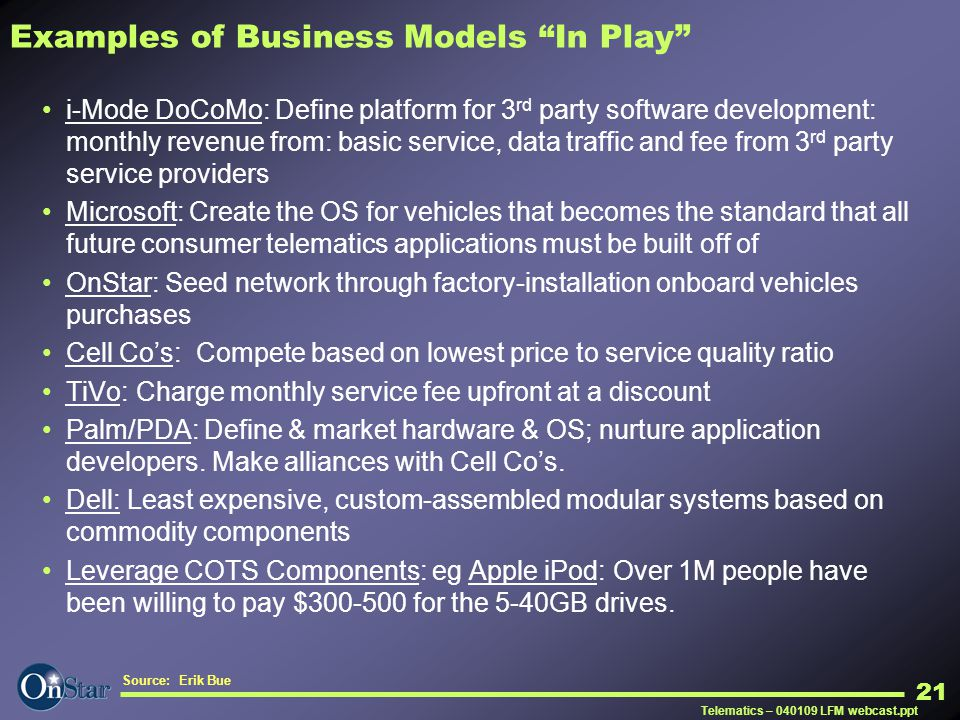 Examples of Business Models In Play