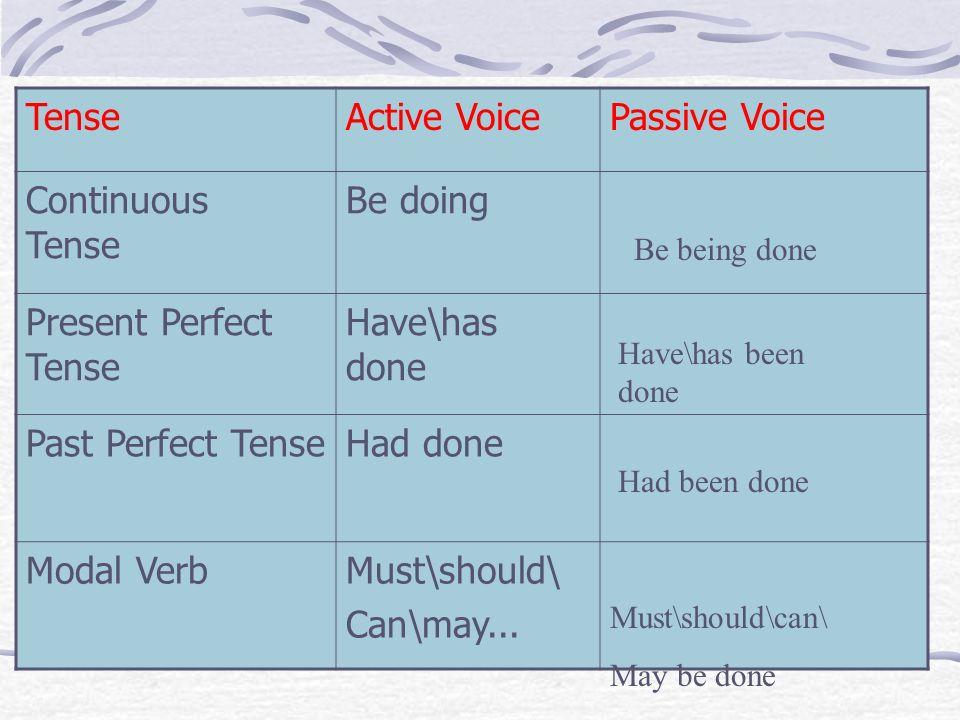 Tense Active Voice Passive Voice Continuous Tense Be doing