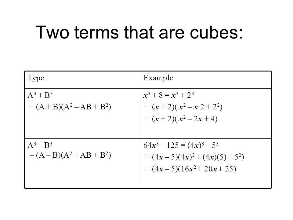 Two terms that are cubes: