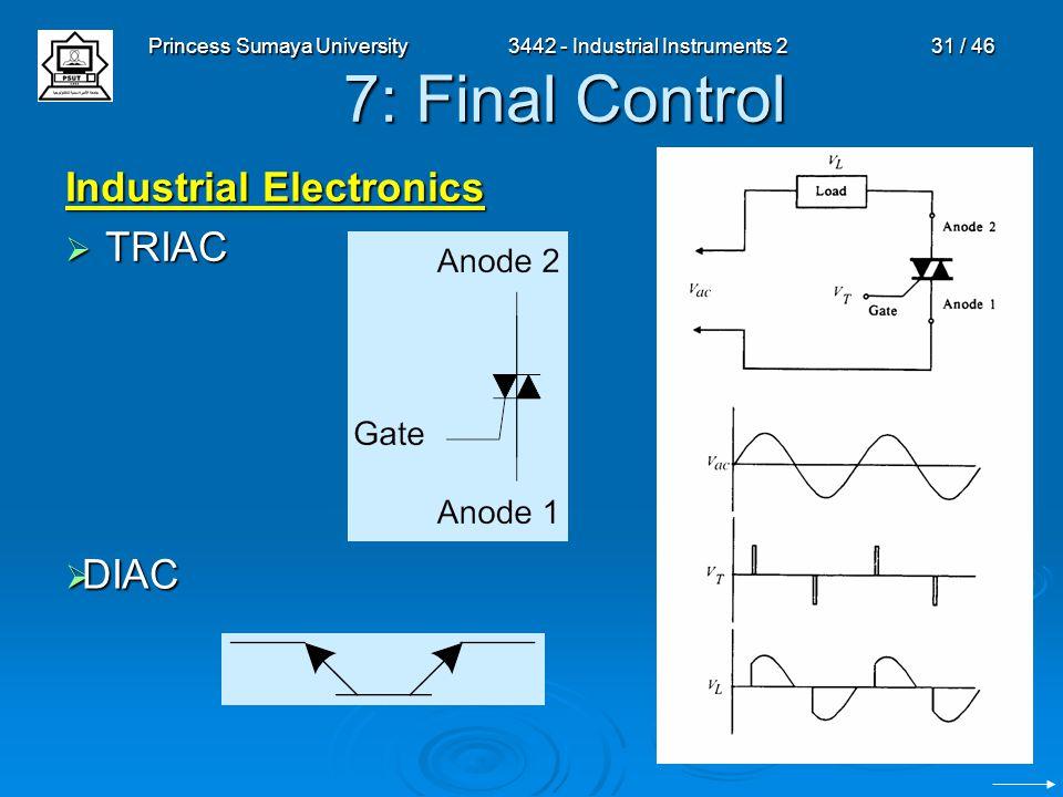 3442 - Industrial Instruments 2