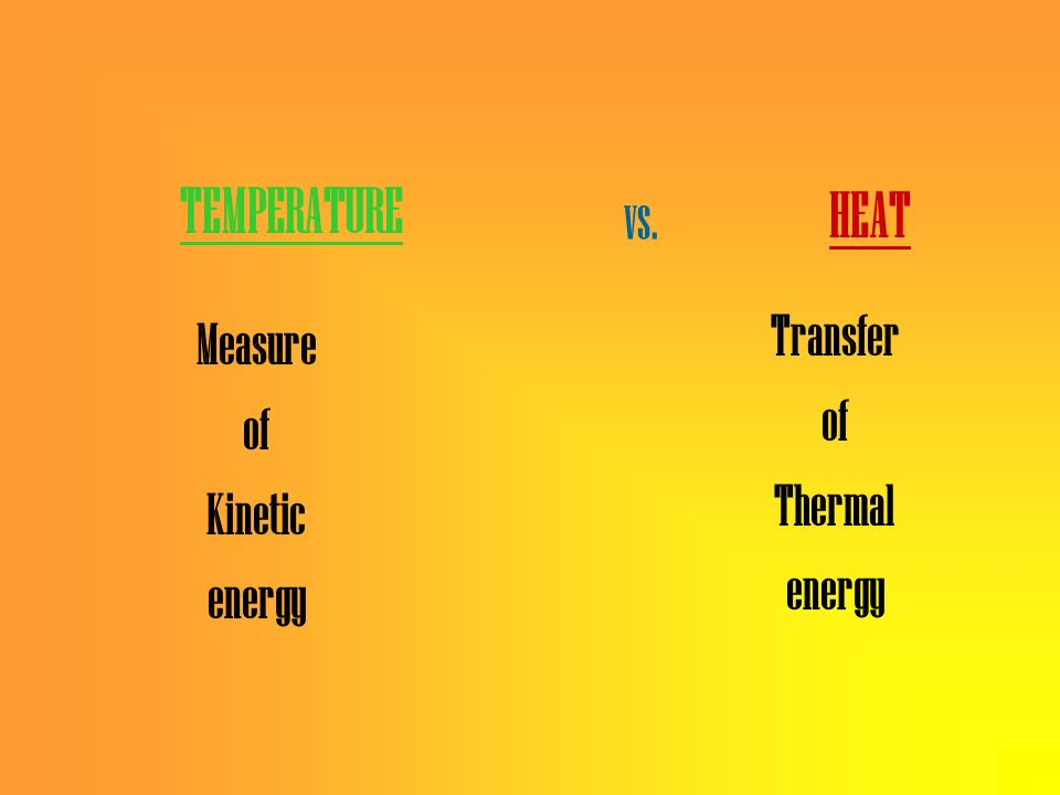 TEMPERATURE HEAT Transfer Measure of of Thermal Kinetic energy energy