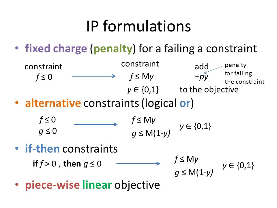IP formulations fixed charge (penalty) for a failing a constraint