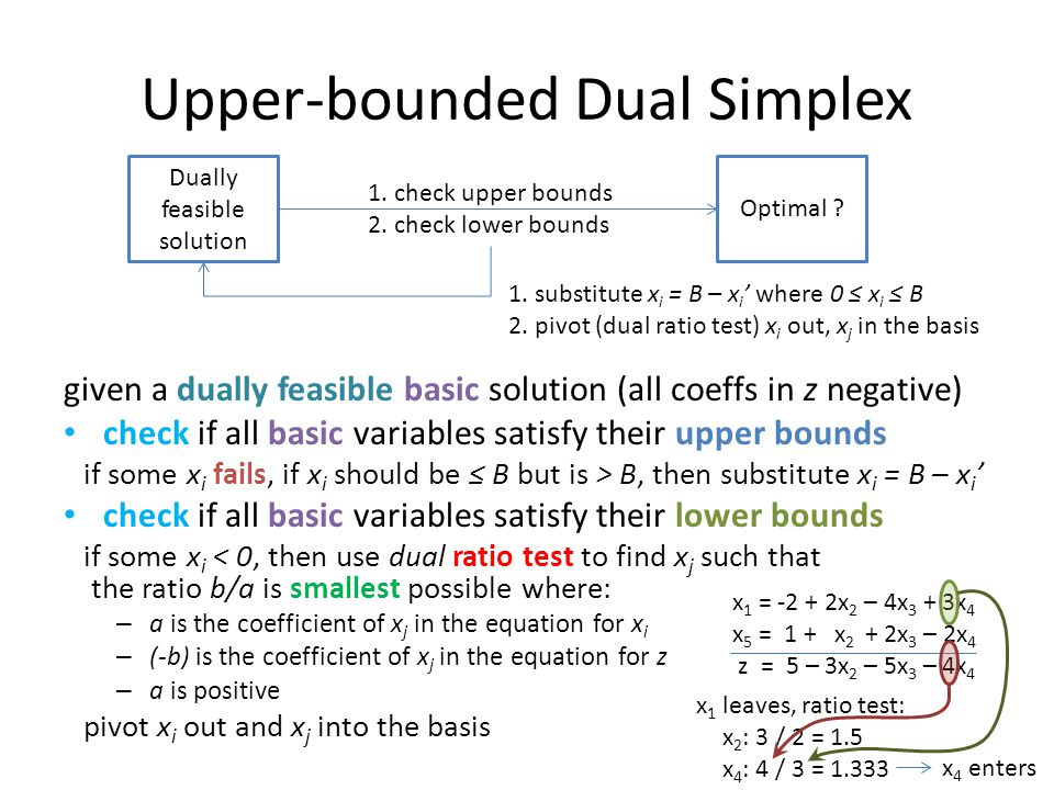 Upper-bounded Dual Simplex