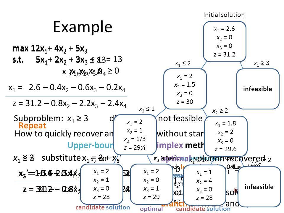 not an integer solution