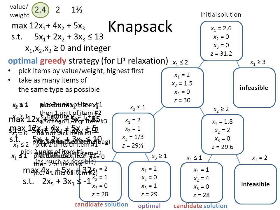 Knapsack 2.4 2 1⅔ max 12x1+ 4x2 + 5x3 s.t. 5x1+ 2x2 + 3x3 ≤ 13