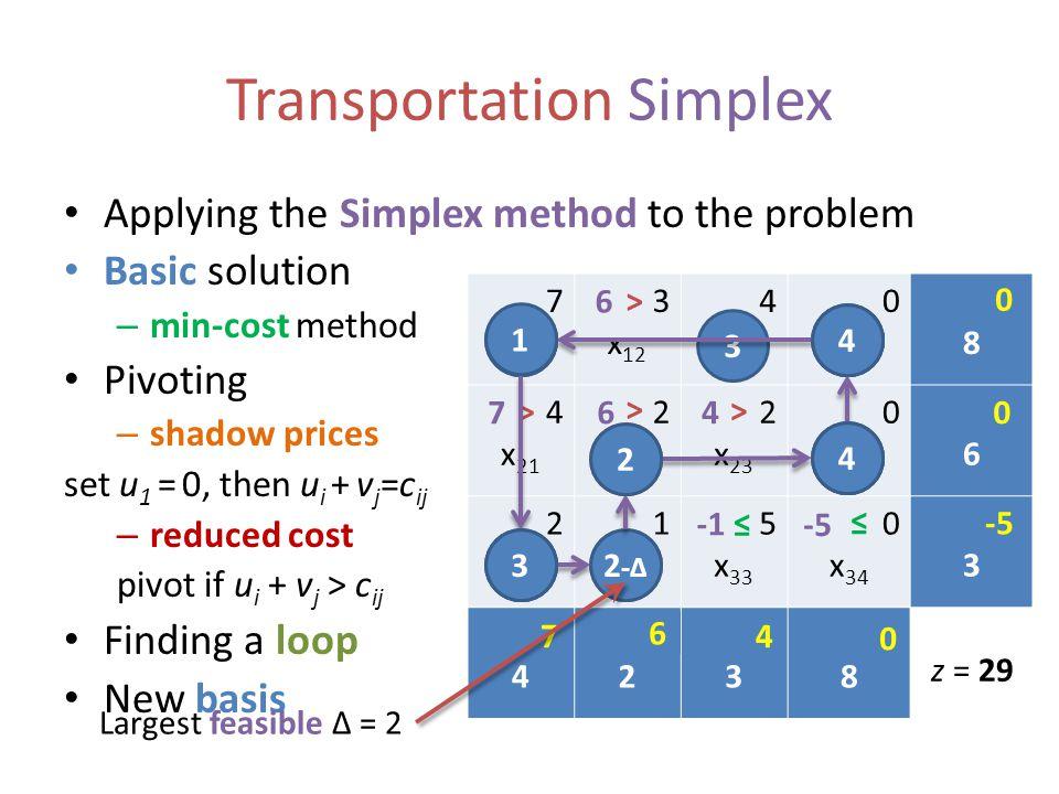 Transportation Simplex