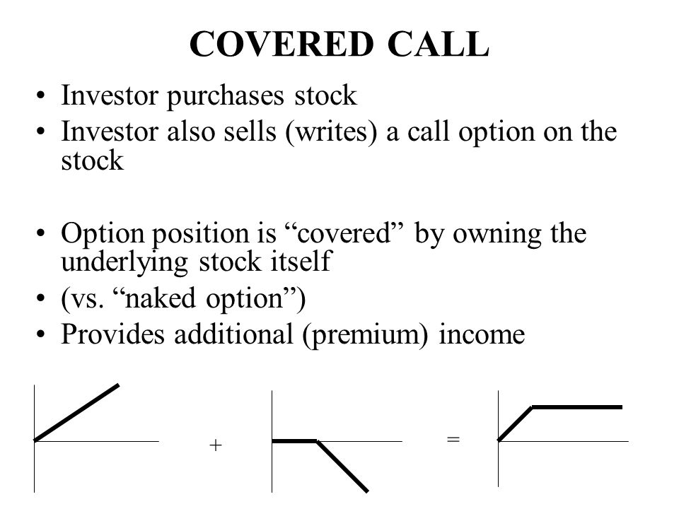 COVERED CALL Investor purchases stock
