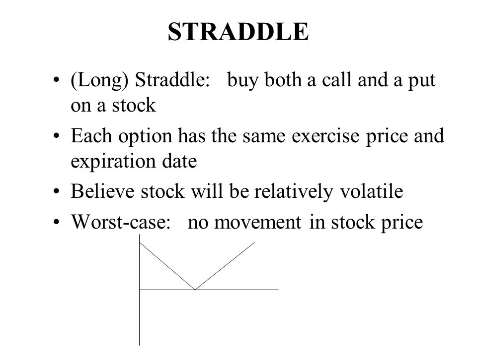 STRADDLE (Long) Straddle: buy both a call and a put on a stock