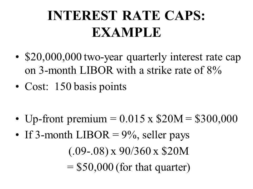 INTEREST RATE CAPS: EXAMPLE