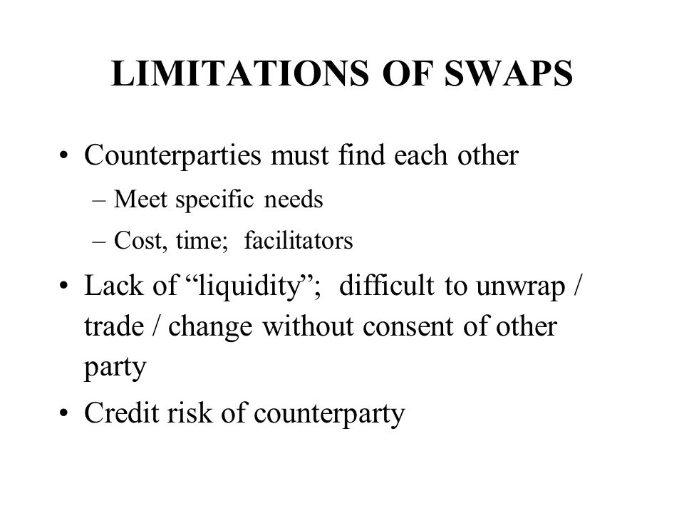 LIMITATIONS OF SWAPS Counterparties must find each other