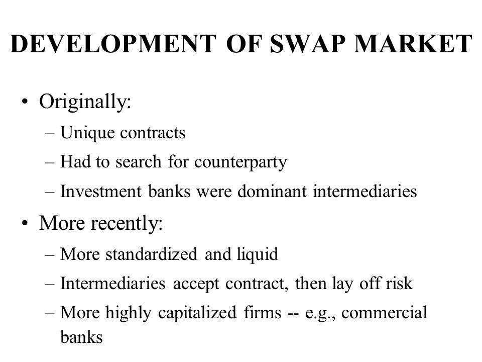 DEVELOPMENT OF SWAP MARKET