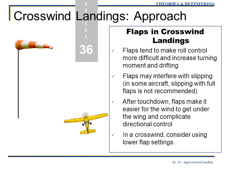 Crosswind Landings: Approach
