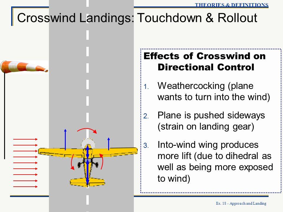 Crosswind Landings: Touchdown & Rollout