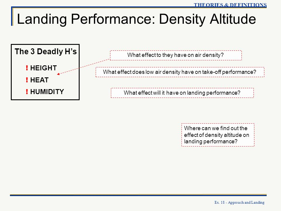 Landing Performance: Density Altitude