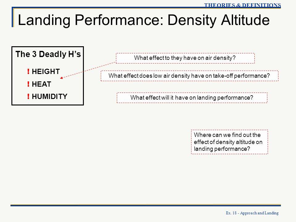 Landing Performance: Density Altitude