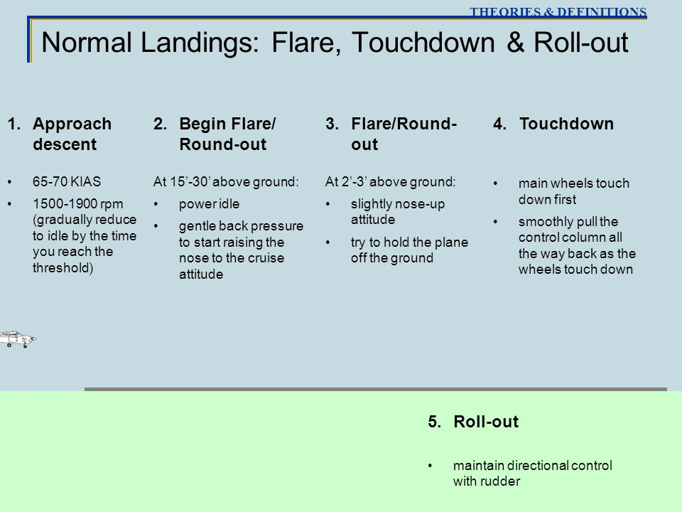 Normal Landings: Flare, Touchdown & Roll-out