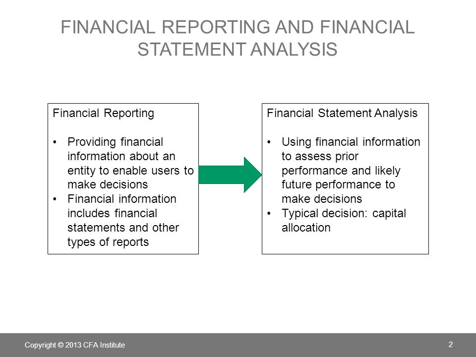 financial reporting and financial statement analysis