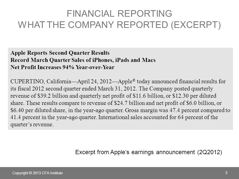FINANCIAL REPORTING what the company reported (excerpt)