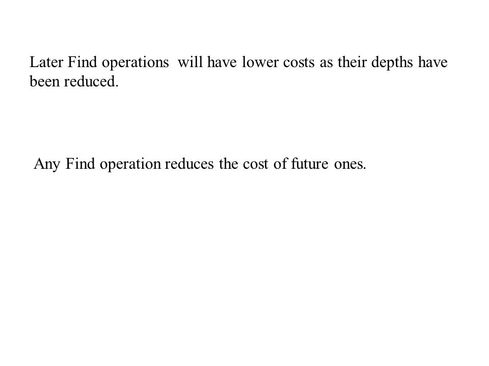 Later Find operations will have lower costs as their depths have been reduced.
