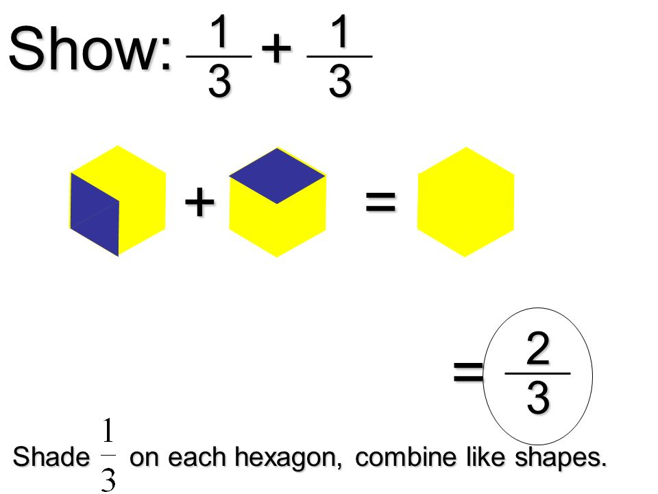 Show: + + = = 1 3 1 3 2 3 Shade on each hexagon, combine like shapes.