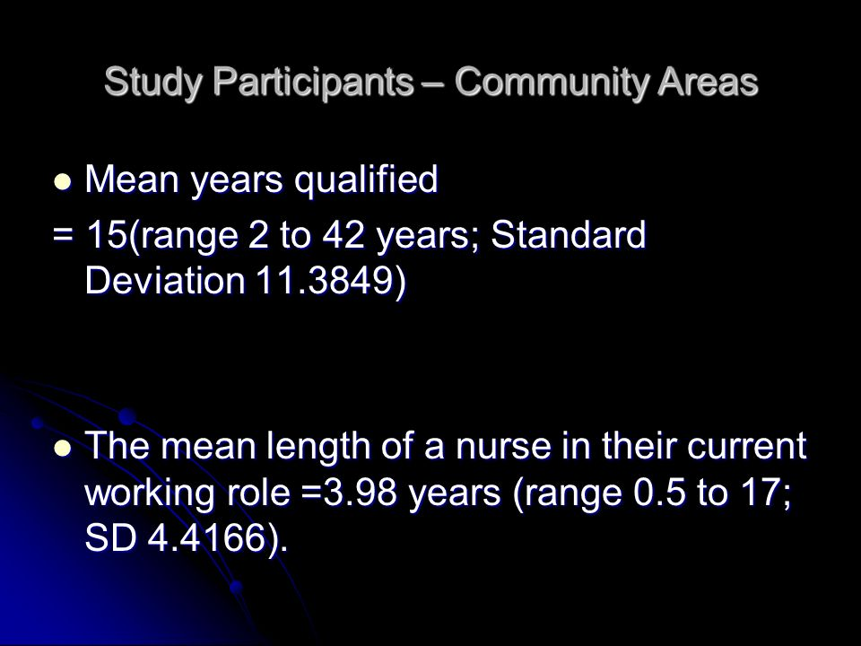 Study Participants – Community Areas