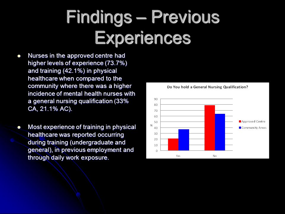 Findings – Previous Experiences