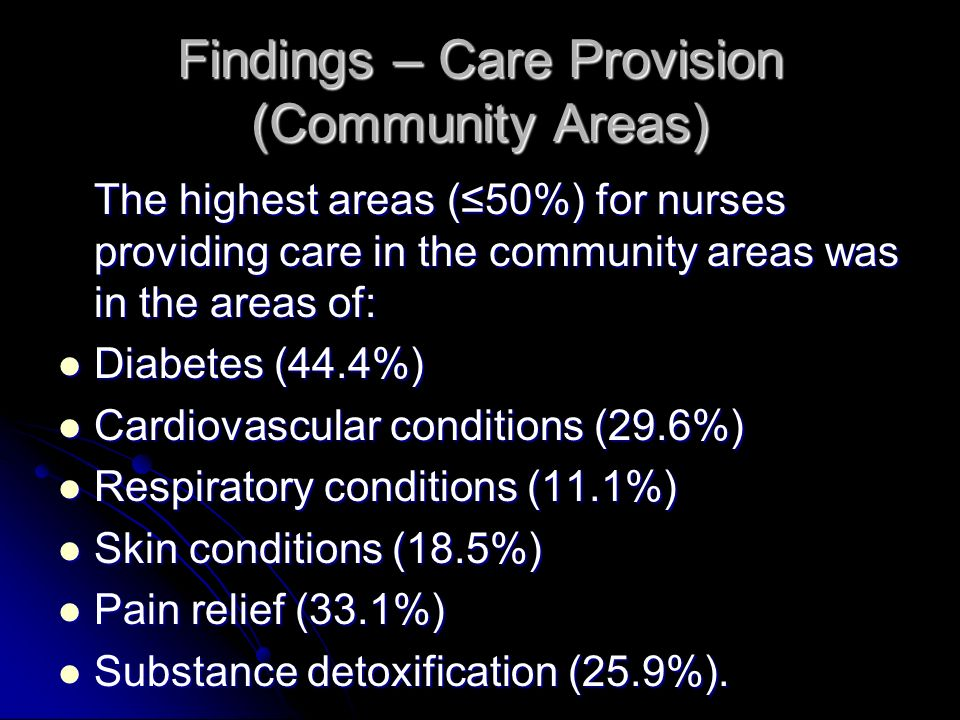 Findings – Care Provision (Community Areas)