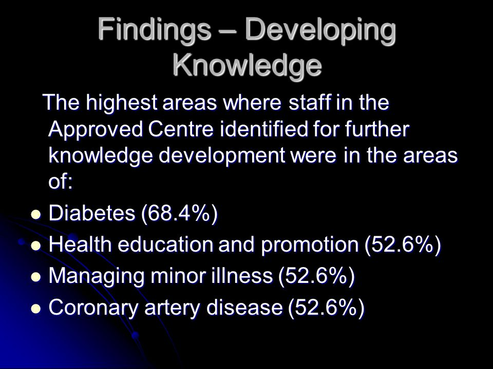 Findings – Developing Knowledge