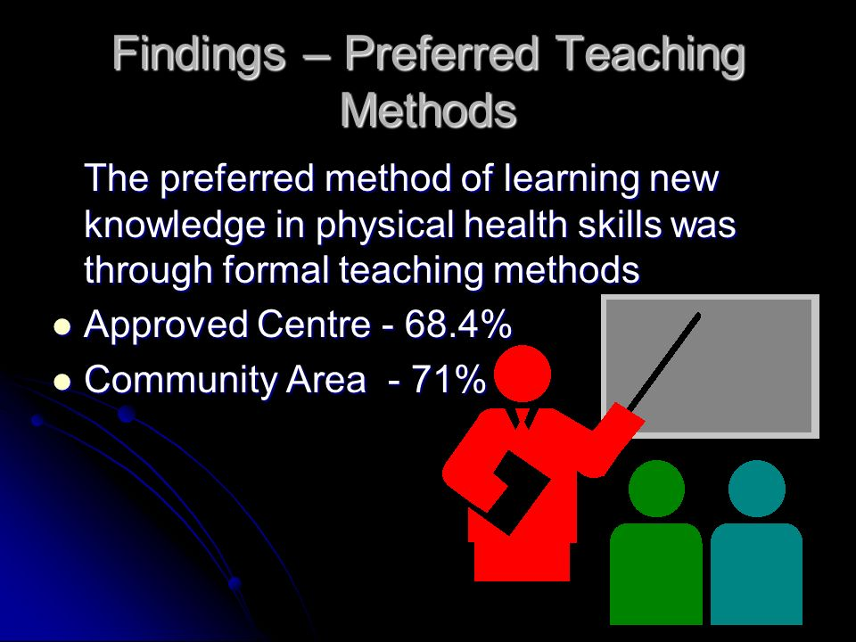 Findings – Preferred Teaching Methods