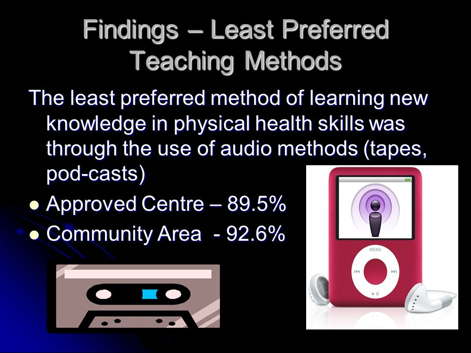 Findings – Least Preferred Teaching Methods