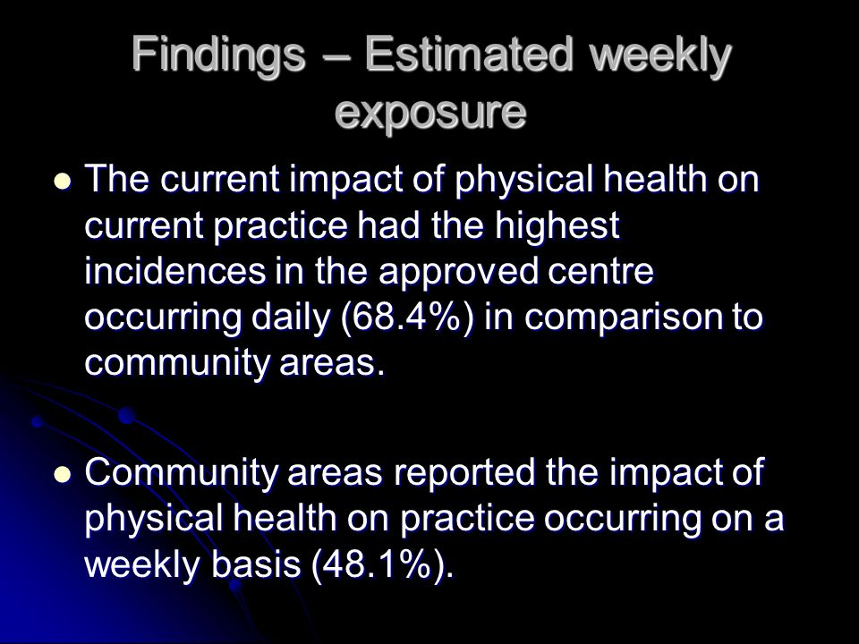 Findings – Estimated weekly exposure