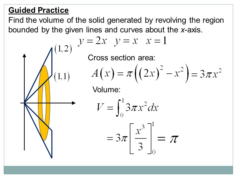Guided Practice Find the volume of the solid generated by revolving the region. bounded by the given lines and curves about the x-axis.
