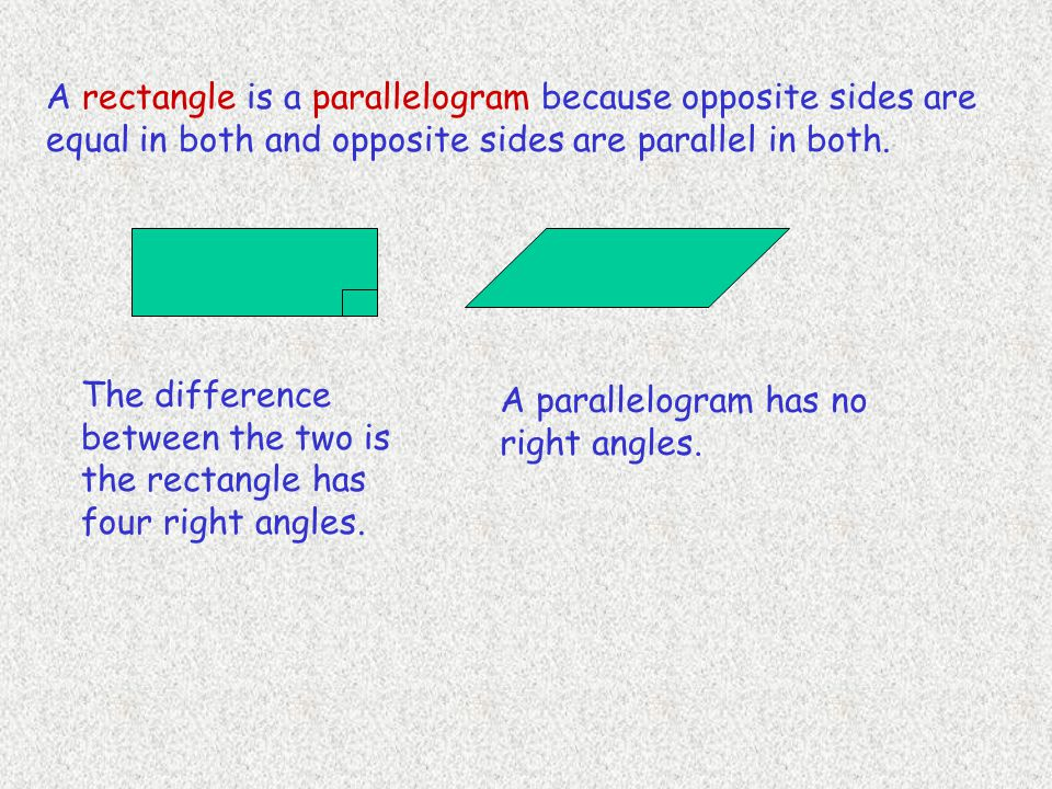 A rectangle is a parallelogram because opposite sides are equal in both and opposite sides are parallel in both.