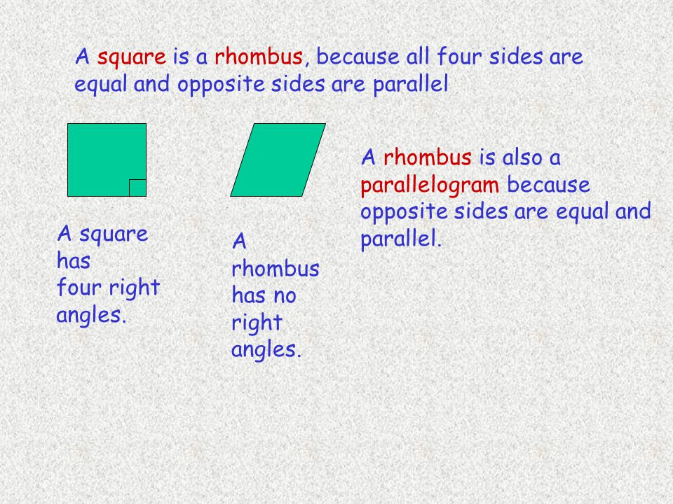 A square is a rhombus, because all four sides are equal and opposite sides are parallel