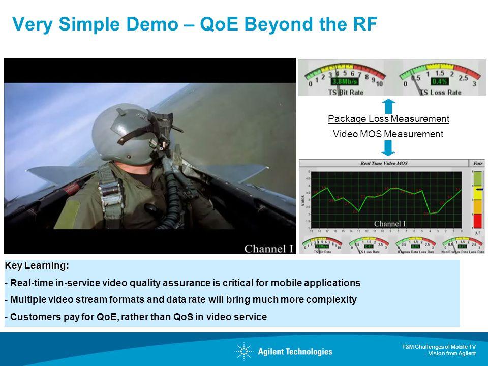 Very Simple Demo – QoE Beyond the RF