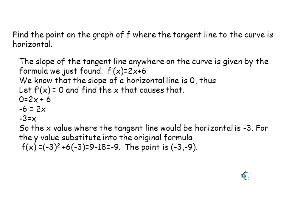 Find the point on the graph of f where the tangent line to the curve is horizontal.