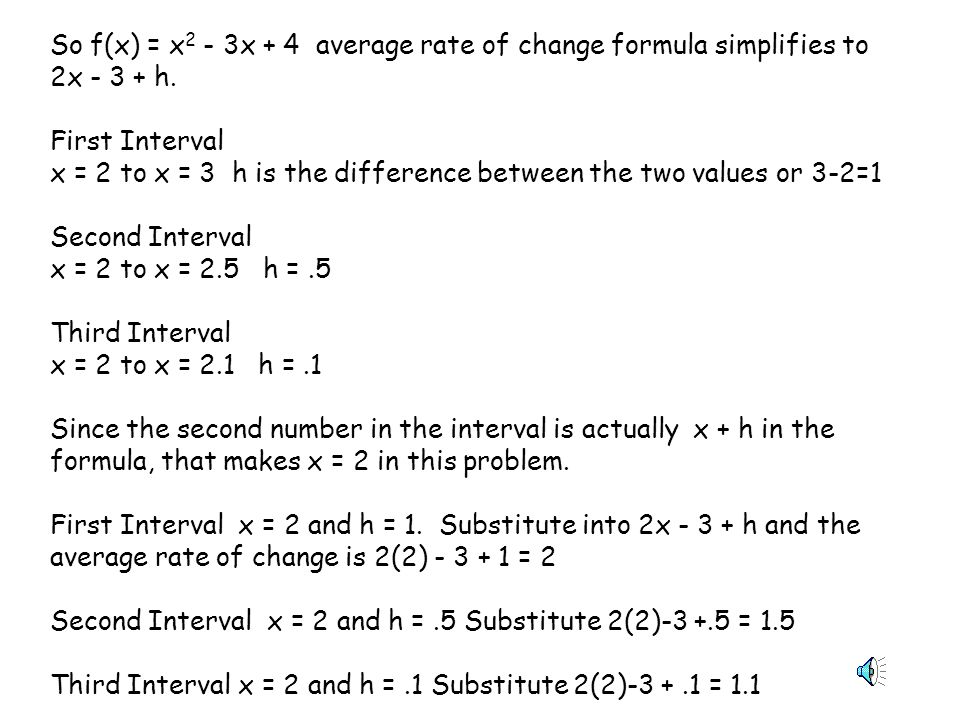 So f(x) = x2 - 3x + 4 average rate of change formula simplifies to