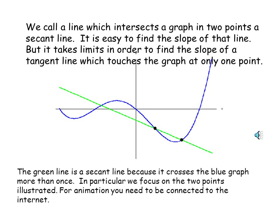 We call a line which intersects a graph in two points a secant line