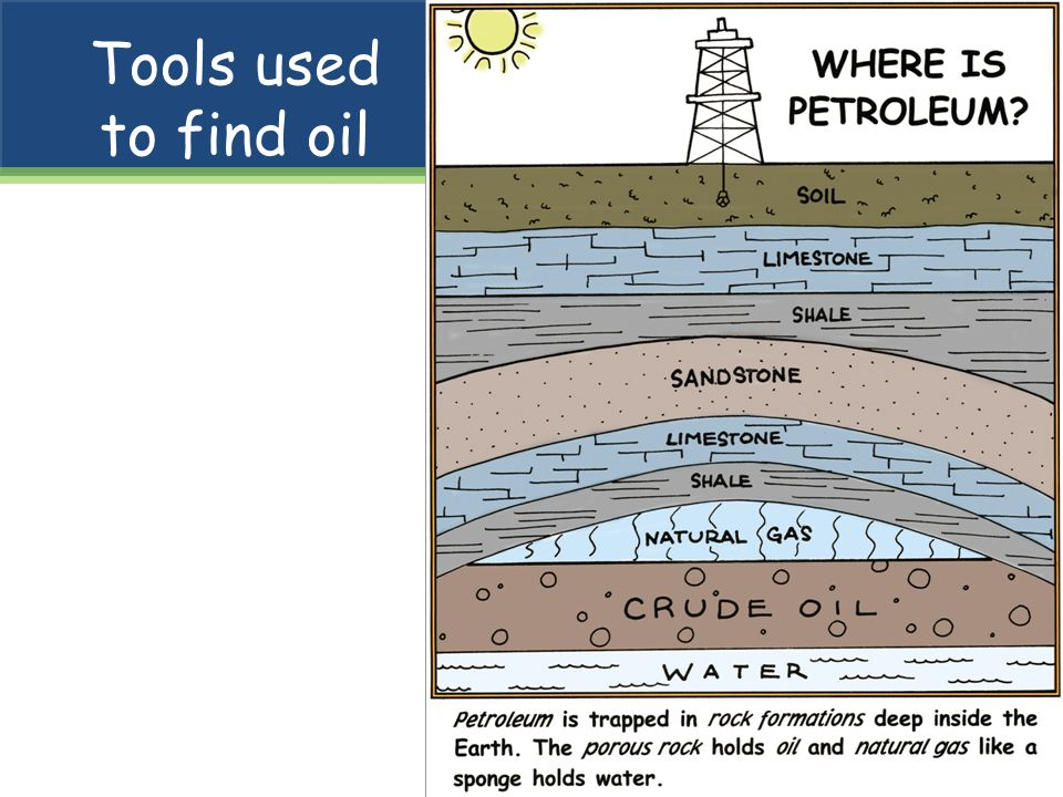 Tools used to find oil
