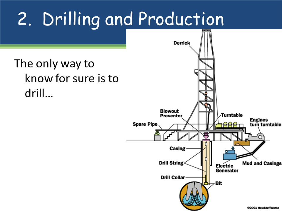 2. Drilling and Production
