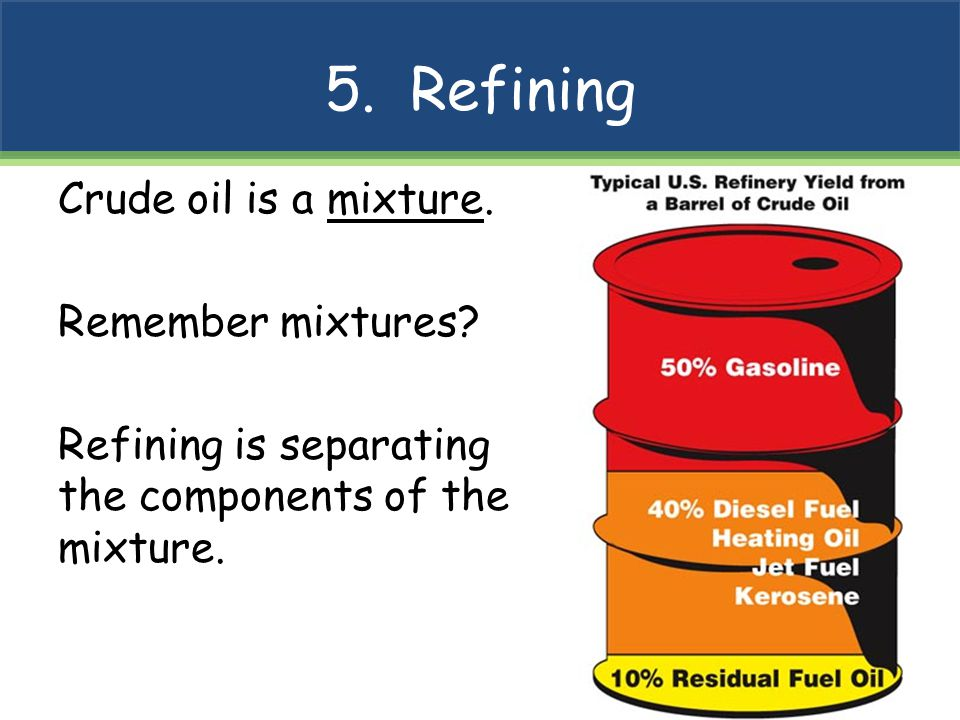 5. Refining Crude oil is a mixture. Remember mixtures.